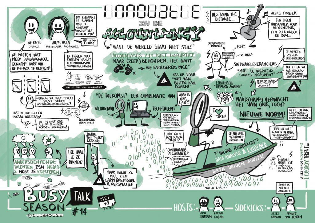 BusySeasonTalk#14_Innovatie