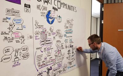 "Visual Recording Themabijeenkomst ""Smart communities"""