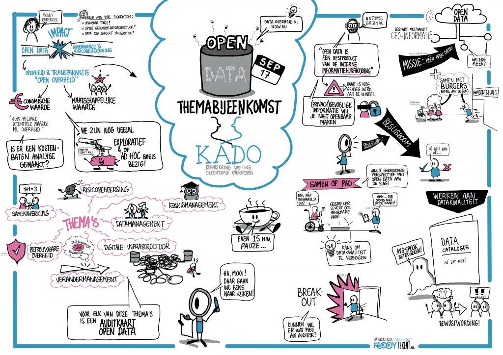 KADO_Themabijeenkomst_OpenData
