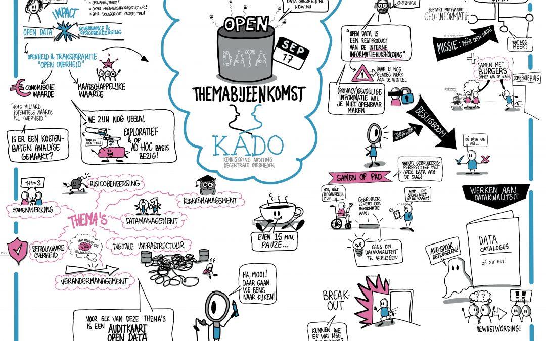 Themabijeenkomst KADO: Open data & de auditor