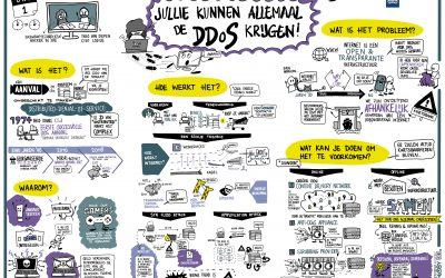 Visual Recording Cyberwebinars