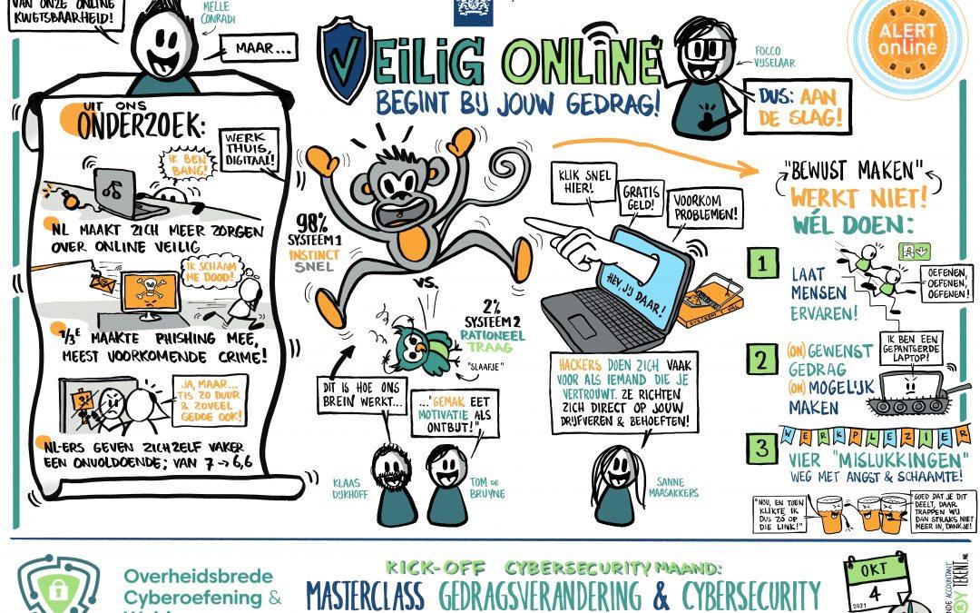 Overheidsbrede Cyberoefening & Webinars 2021