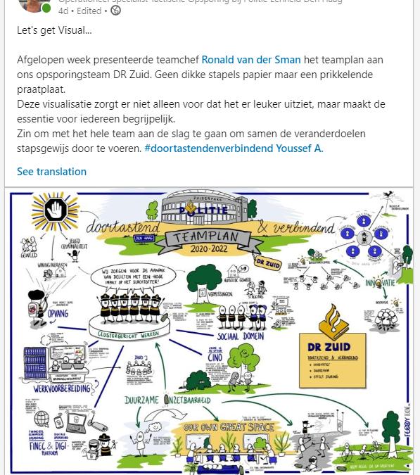 Praatplaat Teamplan Politie Den Haag