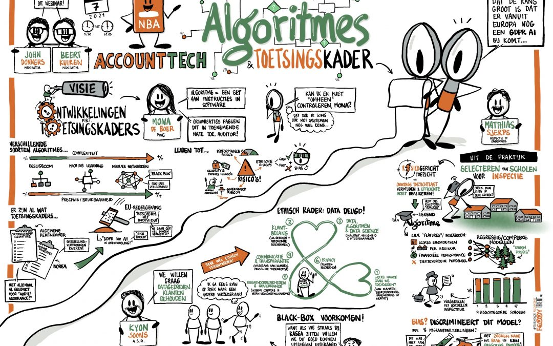 De accountant & het algoritme: match made in heaven?