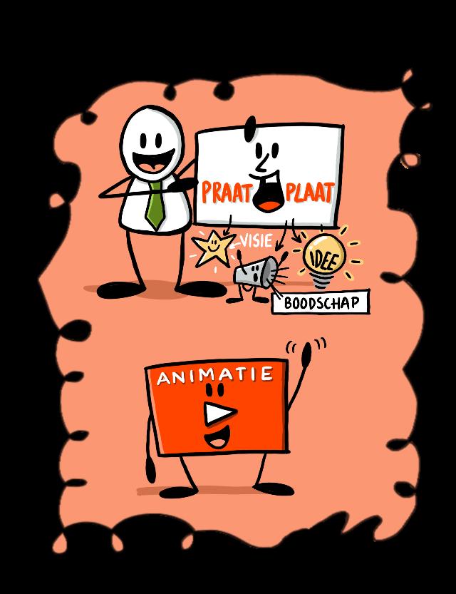 Getekende praatplaat of animatie